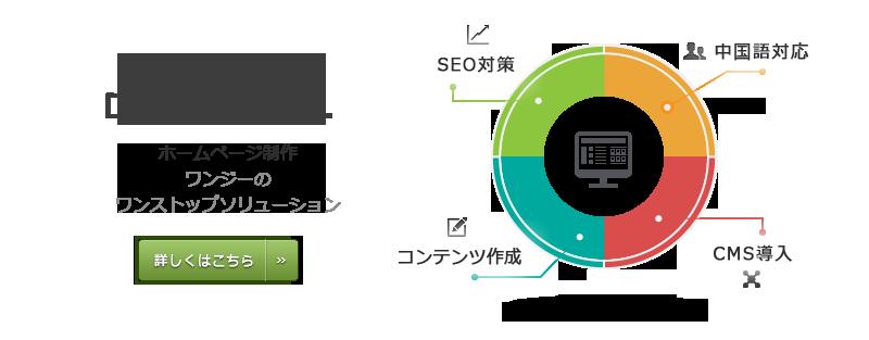 ホームページ制作、ウェブシステム開発トップページバナー