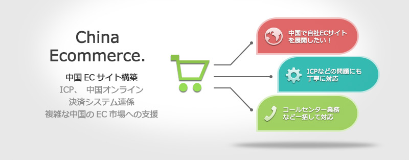 cn_ecommerce_featured_img
