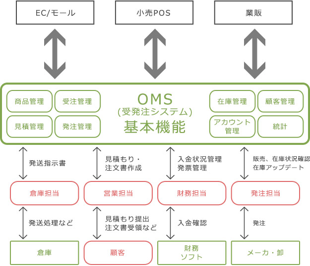 oms_img_one