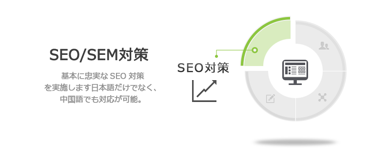 seo_support